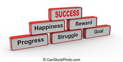 Success pyramid