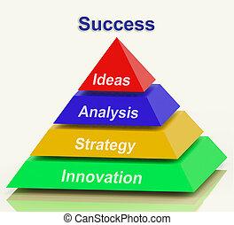 Success Pyramid Shows Progress Achievement Or Winning -...