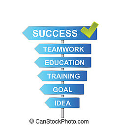 success road