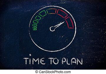 success:, snelheidsmeter, plan, vasten, tijd