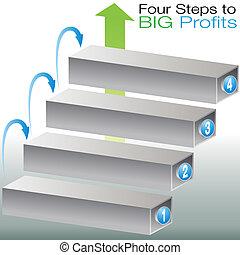 Success Steps - An image of a success steps chart.