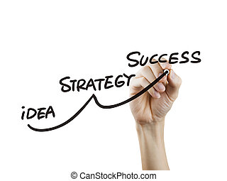 success strategy drawn by hand