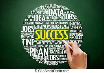 Success word cloud collage