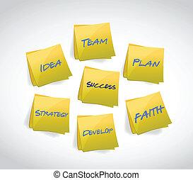 success words posts illustration design