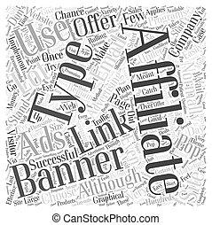 Successful Affiliate Marketing Word Cloud Concept