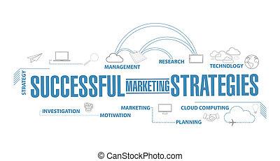 Successful marketing strategies diagram plan concept