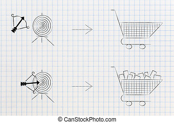 empty shopping cart resulting from missed target and full one after target hit icon