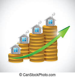 successful real estate business coin graph
