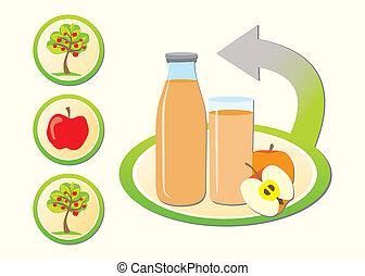 succo, concetto, mela, fabbricazione