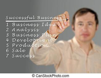sucedido, negócio