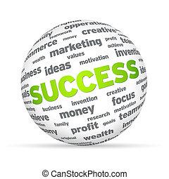 sucesso, esfera