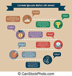 sucesso, infographics, modelo