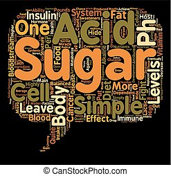 Sugar and the pH miracle diet text background wordcloud...