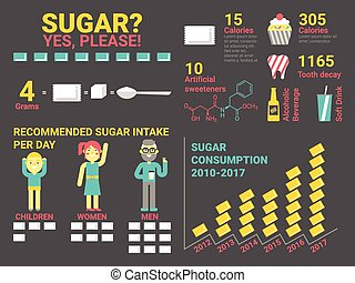 Sugar Infographic - Illustration of sugar consumption...