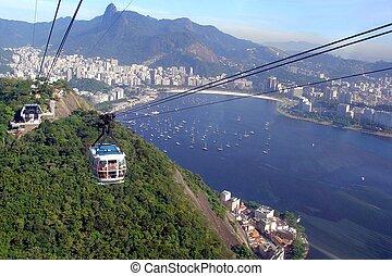Sugar Leaf cable car in Rio