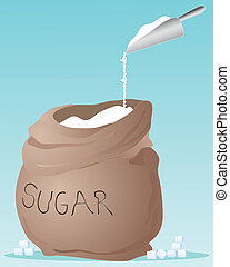 an illustration of a brown sack full of sugar with metal scoop on a jade green background and space for text