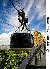 Sugarloaf Mountain - Overhead cable car approaching...