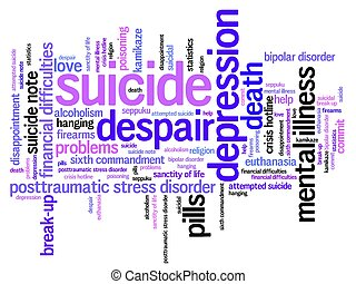 Suicide and depression issues and concepts word cloud illustration. Word collage concept.