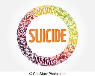 Suicide word cloud collage, concept background