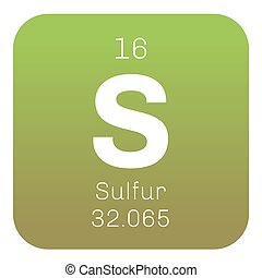 Sulfur element atom structure and properties including clipart sulfur chemical element ccuart Choice Image
