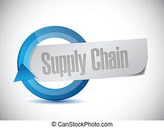 suministro, cadena, ciclo, señal, ilustración, diseño