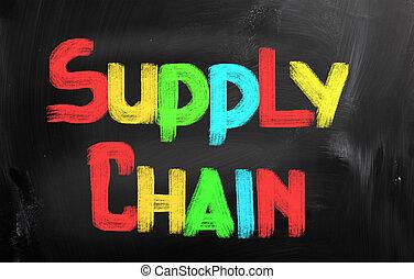 suministro, cadena, concepto