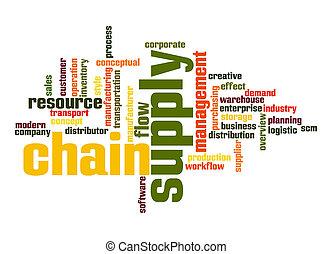 suministro, cadena, palabra, nube