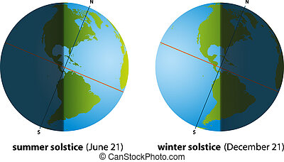 Illustration of summer solstice in june and winter solstice in december. Globes with North America and South America, sunlight and shadows.