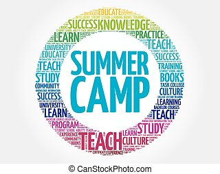 Summer Camp word cloud, education concept