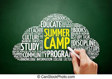 Summer Camp word cloud, education concept on blackboard