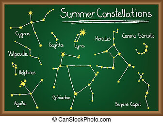 Summer Constellations of northern sky drawn on school chalkboard