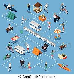 Summer Outdoor Activity People Flowchart