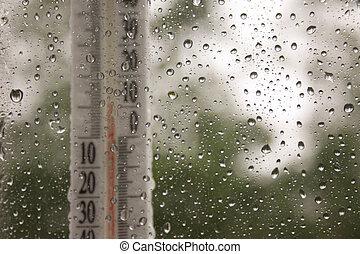 Summer rain. Blind rain. Plus