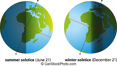 Illustration of summer solstice in june and winter solstice in december. Globes with continents, sunlight and shadows. Isolated vectors on white background.