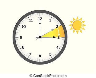 summer time change for daylight saving wiht sun vector...