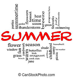 Summer Word Cloud Concept in Red Caps