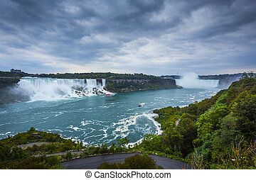 Summertime View of Niagara Falls from Ontario Canada Side