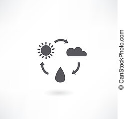 sun, clouds, drop the arrow icon