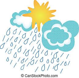 Sun comes out rain clouds