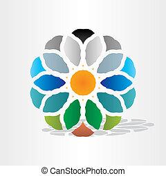 sun earth water air symbol