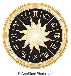 Sun Signs Horoscope Mandala - Horoscope wheel mandala,...