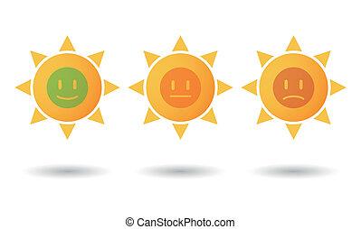 Sun survey icon set