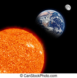 Sun system with The Sun,Earth and Moon