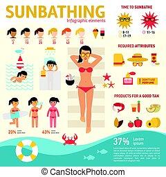 sunbathes, descansar, mulher, saudável, elements., apartamento, alimento, infographics, ilustração, vetorial, bronzeando, mar, sunburn, desenho, menina, praia, verão