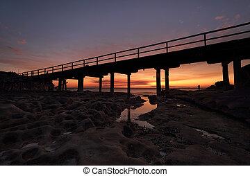 Sunset Bare Island La Perouse Sydney