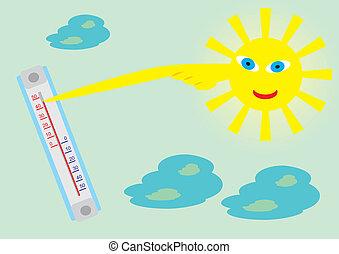 Sunstroke. Strong heat
