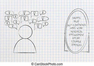 suo, positivo, elenco, idee, sentimenti, prospiciente, persona, abbondanza, specchio, comico, bolle