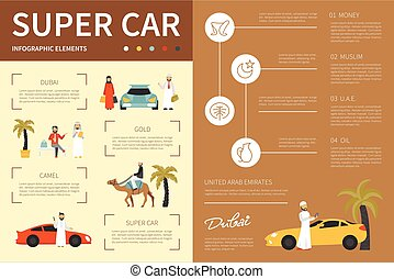 Super car infographic flat vector illustration. Presentation...