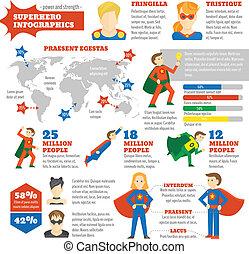 Super hero infographic
