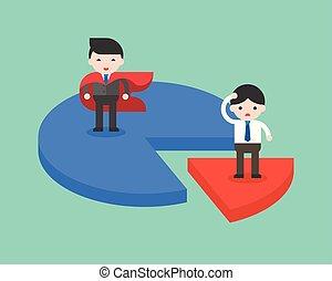 superbusinessman, ter, mais, parte mercado, do que, normal, homem negócios, ligado, mapa torta, situação empresarial, conceito